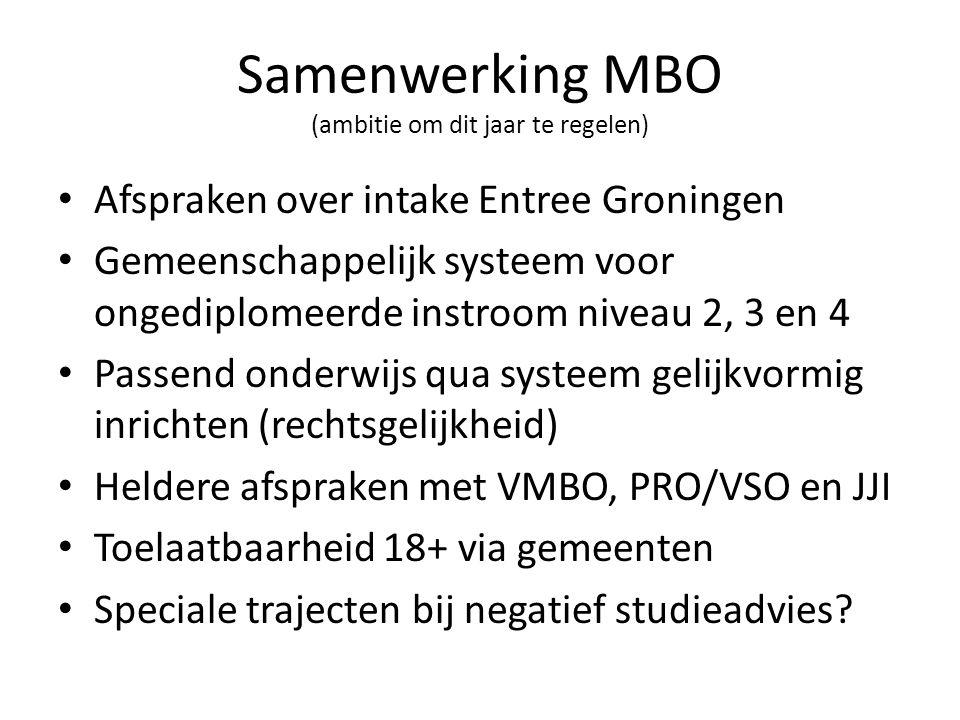 Samenwerking MBO (ambitie om dit jaar te regelen) Afspraken over intake Entree Groningen Gemeenschappelijk systeem voor ongediplomeerde instroom nivea