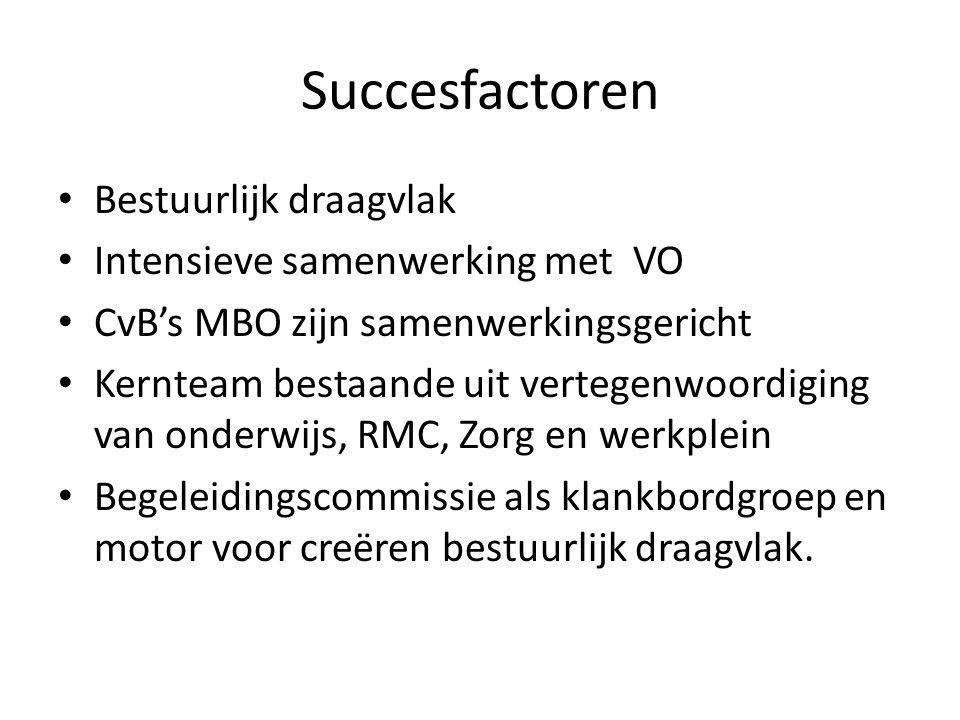 Succesfactoren Bestuurlijk draagvlak Intensieve samenwerking met VO CvB's MBO zijn samenwerkingsgericht Kernteam bestaande uit vertegenwoordiging van