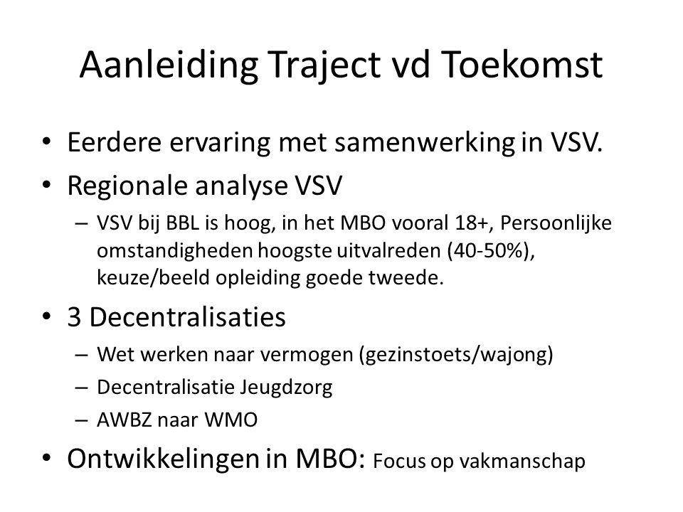 Aanleiding Traject vd Toekomst Eerdere ervaring met samenwerking in VSV. Regionale analyse VSV – VSV bij BBL is hoog, in het MBO vooral 18+, Persoonli