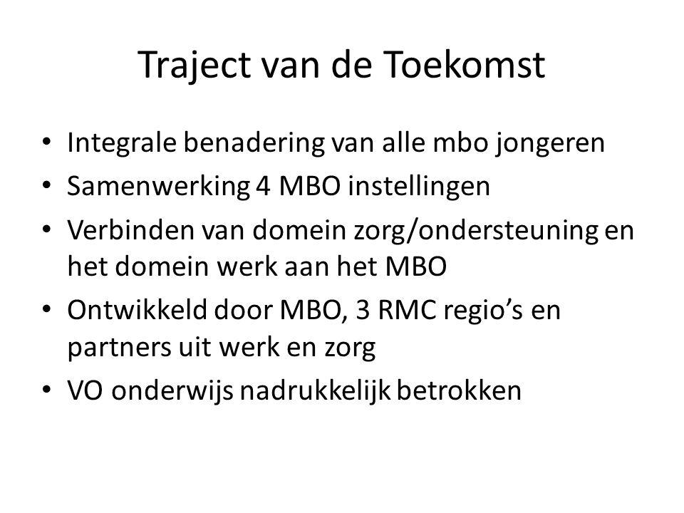 Uitgangspunten Jongere is zelf verantwoordelijk voor zijn eigen toekomst Samenwerking MBO – Gemeenten (leerplicht/RMC, werkpleinen en ondersteuningsorganisaties) RMC op locatie (preventie bij verzuim) Arbeidsmarkt en werkpleinen nog meer betrekken Monitoren waar kan, regisseren waar moet