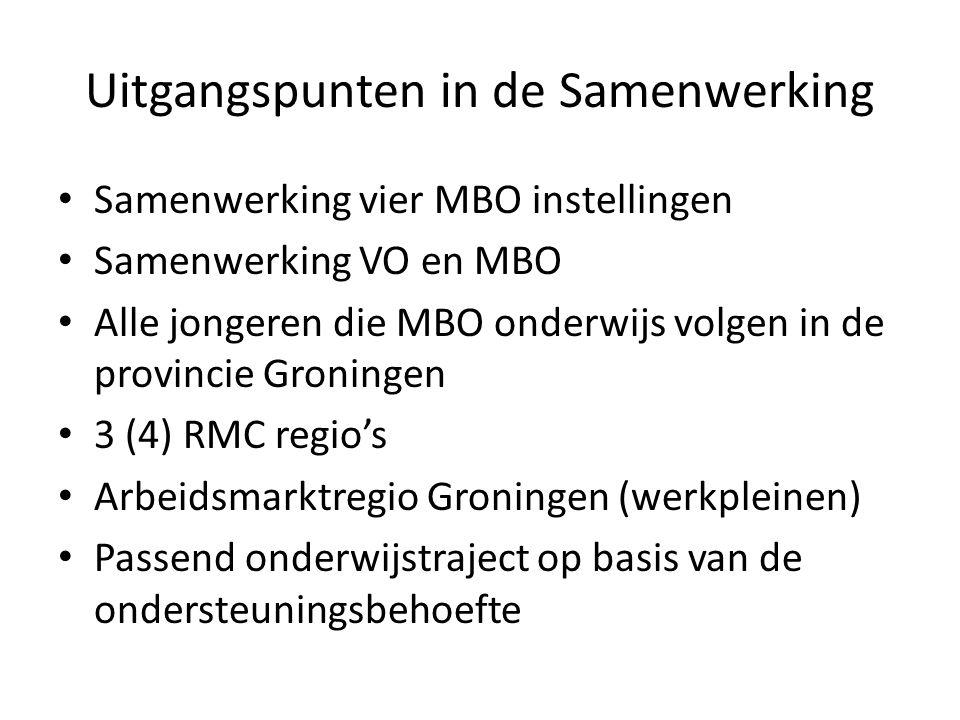 Uitgangspunten in de Samenwerking Samenwerking vier MBO instellingen Samenwerking VO en MBO Alle jongeren die MBO onderwijs volgen in de provincie Gro