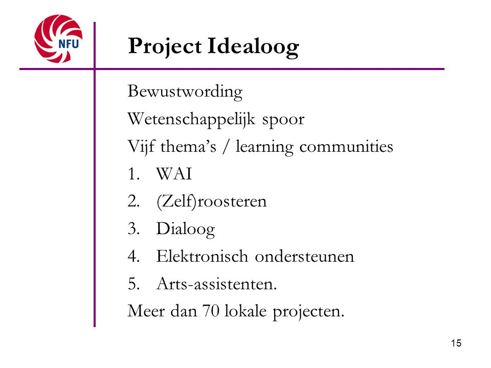 15 Project Idealoog Bewustwording Wetenschappelijk spoor Vijf thema's / learning communities 1.WAI 2.(Zelf)roosteren 3.Dialoog 4.Elektronisch onderste