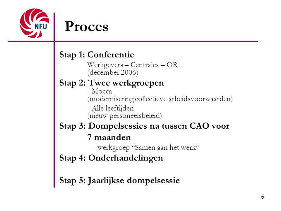 5 Proces Stap 1: Conferentie Werkgevers – Centrales – OR (december 2006) Stap 2: Twee werkgroepen - Mocca (modernisering collectieve arbeidsvoorwaarde