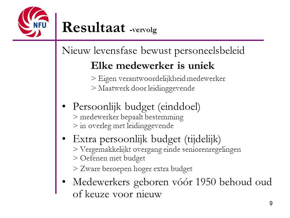 9 Resultaat -vervolg Nieuw levensfase bewust personeelsbeleid Elke medewerker is uniek > Eigen verantwoordelijkheid medewerker > Maatwerk door leiding