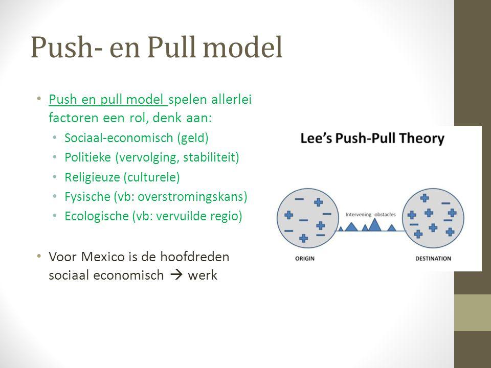 Push- en Pull model Push en pull model spelen allerlei factoren een rol, denk aan: Sociaal-economisch (geld) Politieke (vervolging, stabiliteit) Relig