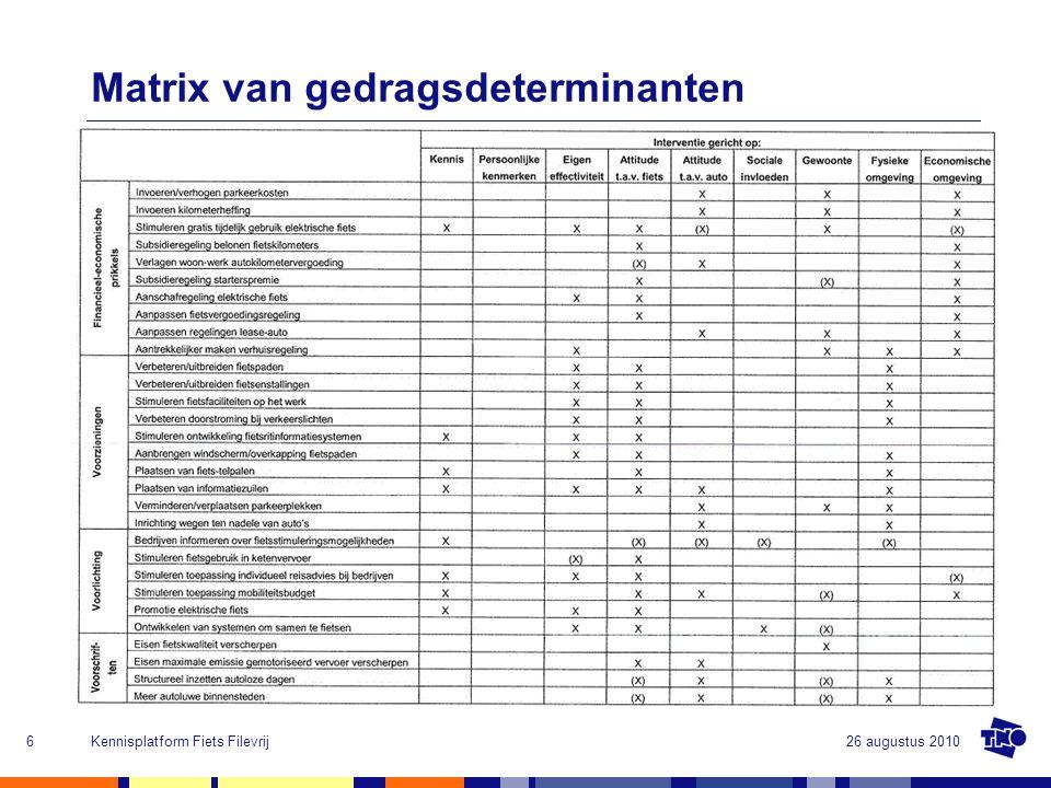 26 augustus 2010Kennisplatform Fiets Filevrij6 Matrix van gedragsdeterminanten