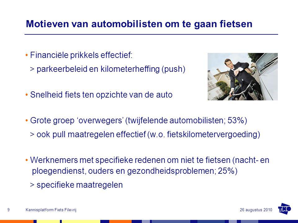 26 augustus 2010Kennisplatform Fiets Filevrij9 Motieven van automobilisten om te gaan fietsen Financiële prikkels effectief: > parkeerbeleid en kilome