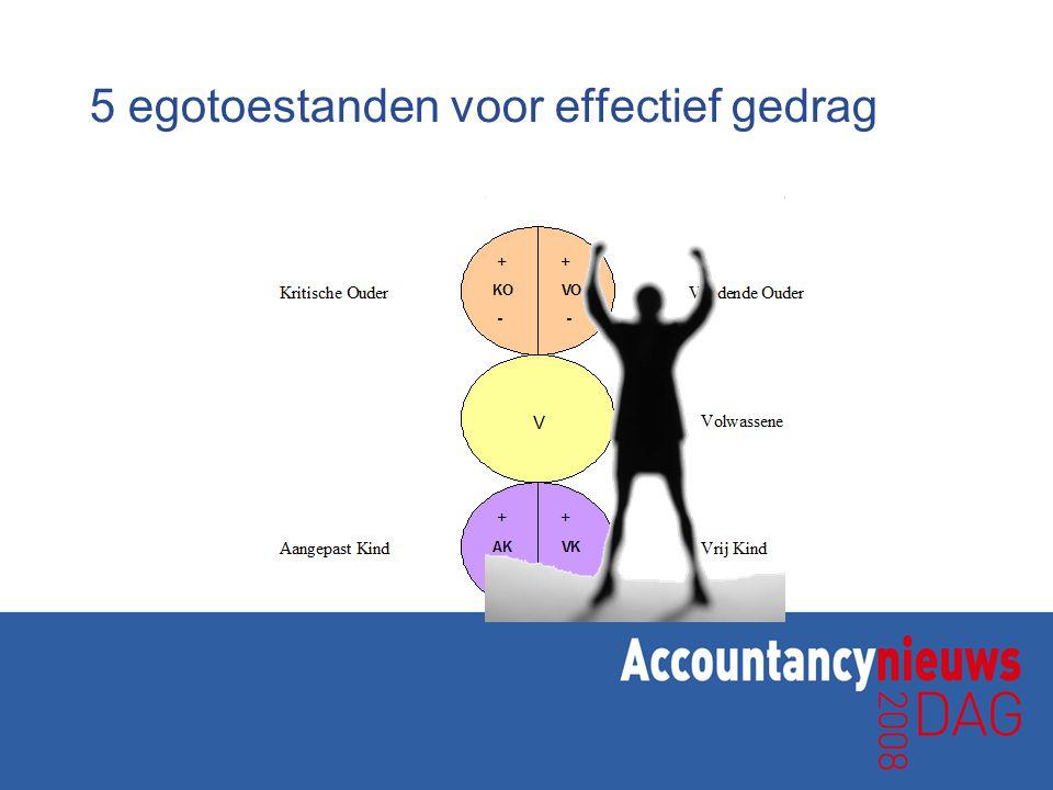 5 egotoestanden voor effectief gedrag