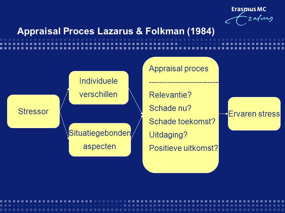 Appraisal Proces Lazarus & Folkman (1984) Stressor Appraisal proces ---------------------------- Relevantie? Schade nu? Schade toekomst? Uitdaging? Po