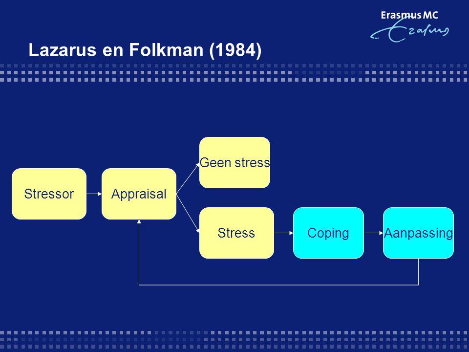Lazarus en Folkman (1984) Stressor Stress Appraisal Geen stress CopingAanpassing