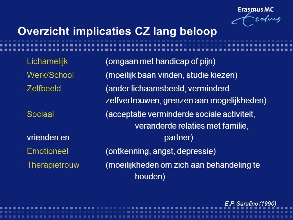 Overzicht implicaties CZ lang beloop  Lichamelijk (omgaan met handicap of pijn)  Werk/School (moeilijk baan vinden, studie kiezen)  Zelfbeeld (ande