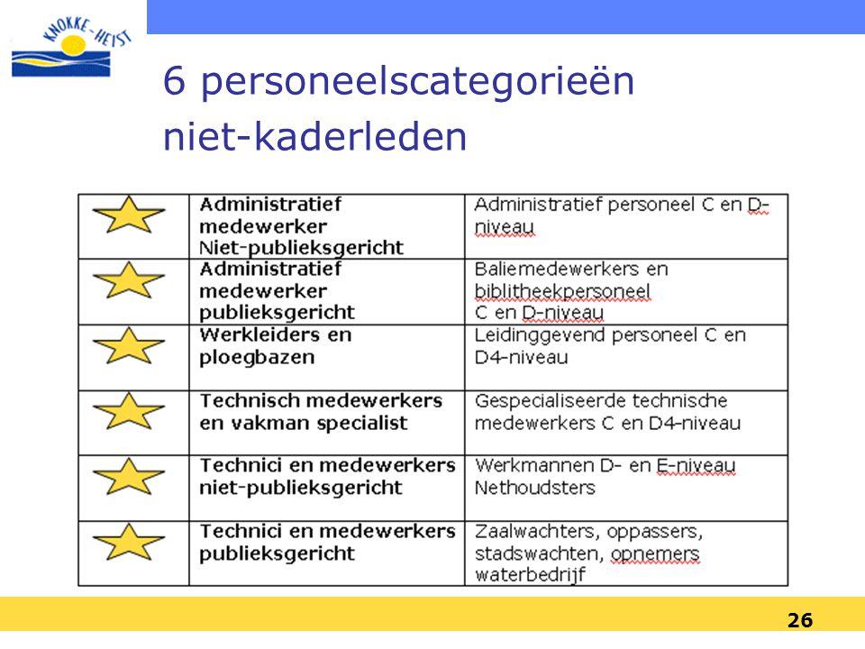 26 6 personeelscategorieën niet-kaderleden