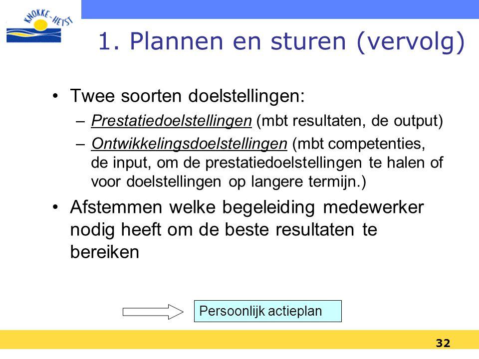 31 1. Plannen en sturen Start = bepalen individuele doelstellingen voor de komende cyclus Basis is de functiebeschrijving Rekening houden met doelstel