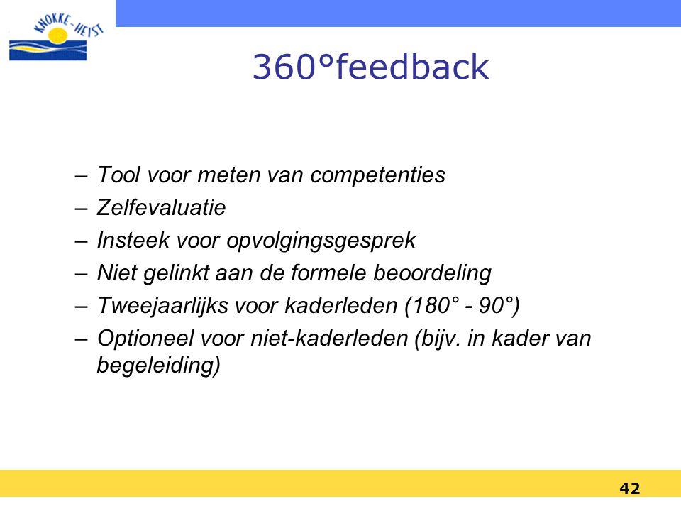 42 360°feedback –Tool voor meten van competenties –Zelfevaluatie –Insteek voor opvolgingsgesprek –Niet gelinkt aan de formele beoordeling –Tweejaarlijks voor kaderleden (180° - 90°) –Optioneel voor niet-kaderleden (bijv.