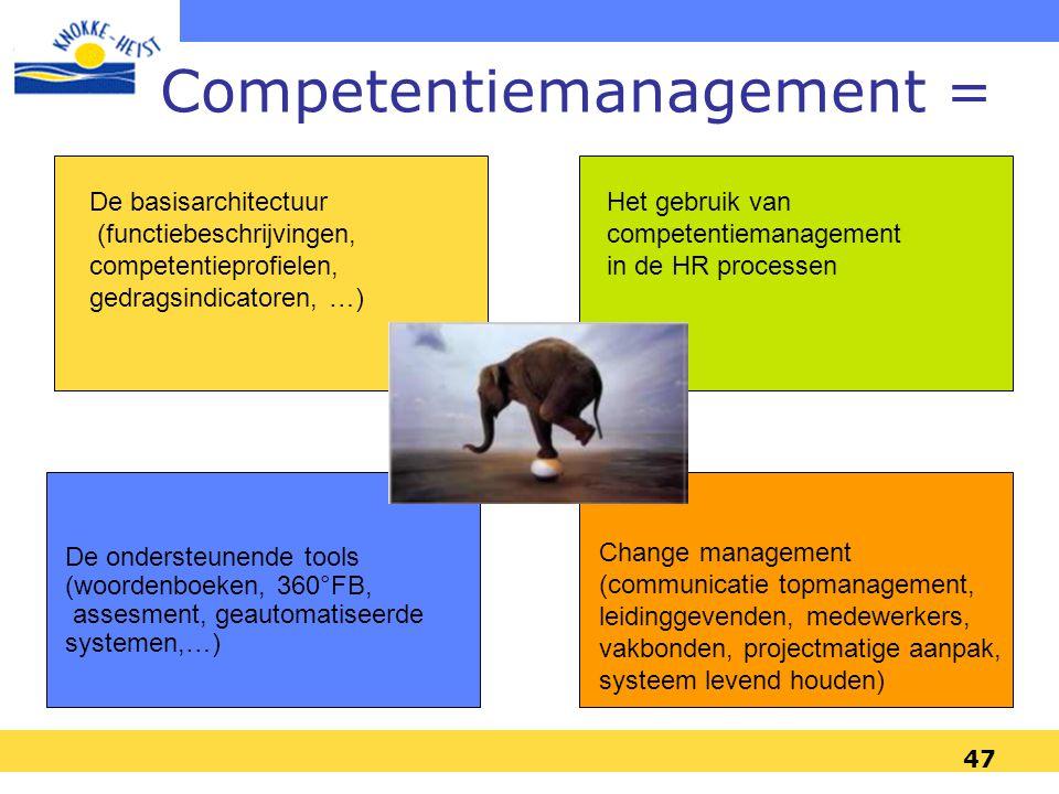 46 Bestuursrapportering Op niveau van directie/afdeling/dienst/ personeelscategorie/functie : gemiddelde score per competentie Per competentie : medew