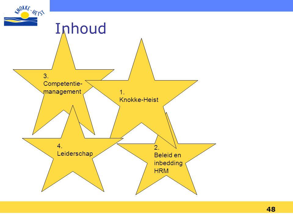 48 1. Knokke-Heist 3. Competentie- management 2. Beleid en inbedding HRM 4. Leiderschap Inhoud