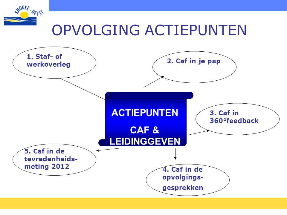 56 Actiepunten 2011 Knokke-Heist 1.Aanwezigheid leidinggevenden op de werkvloer 2.Nood aan appreciatie/bedanking voor het geleverde werk 3.Dienstovers