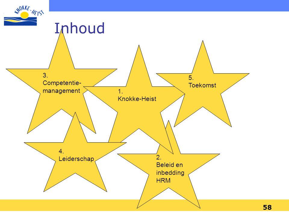 58 1.Knokke-Heist 5. Toekomst 3. Competentie- management 2.