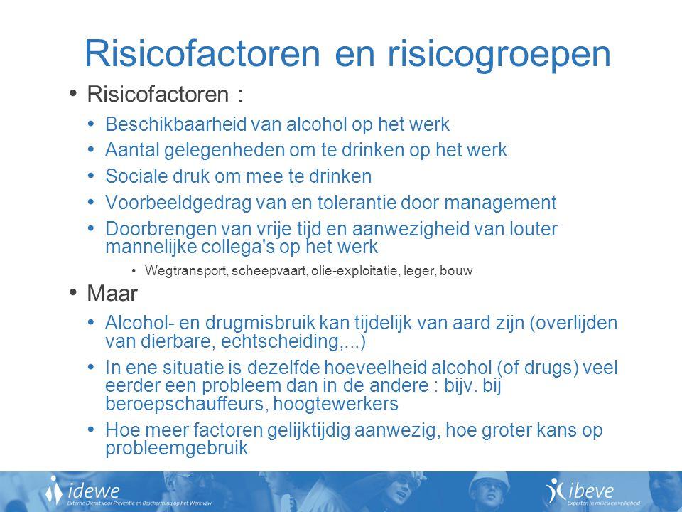 Risicofactoren en risicogroepen Risicofactoren : Beschikbaarheid van alcohol op het werk Aantal gelegenheden om te drinken op het werk Sociale druk om