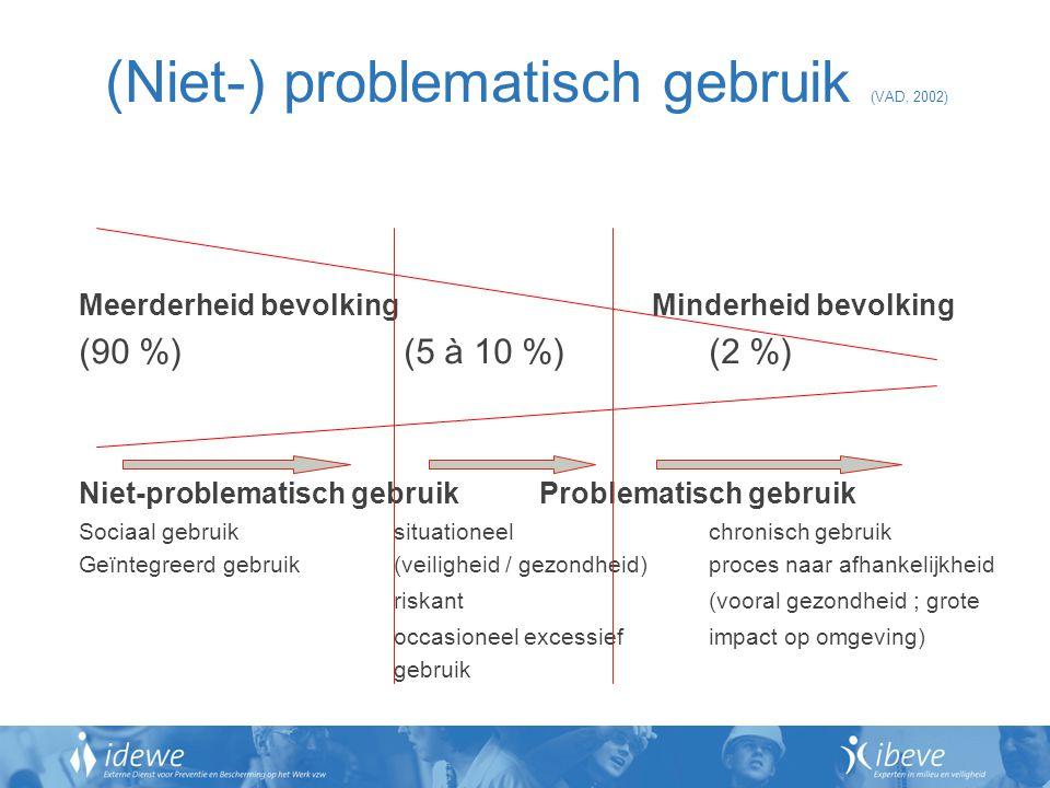 Relatie middelengebruik-werk Weinig Belgisch cijfermateriaal – onderzoek is aangewezen.