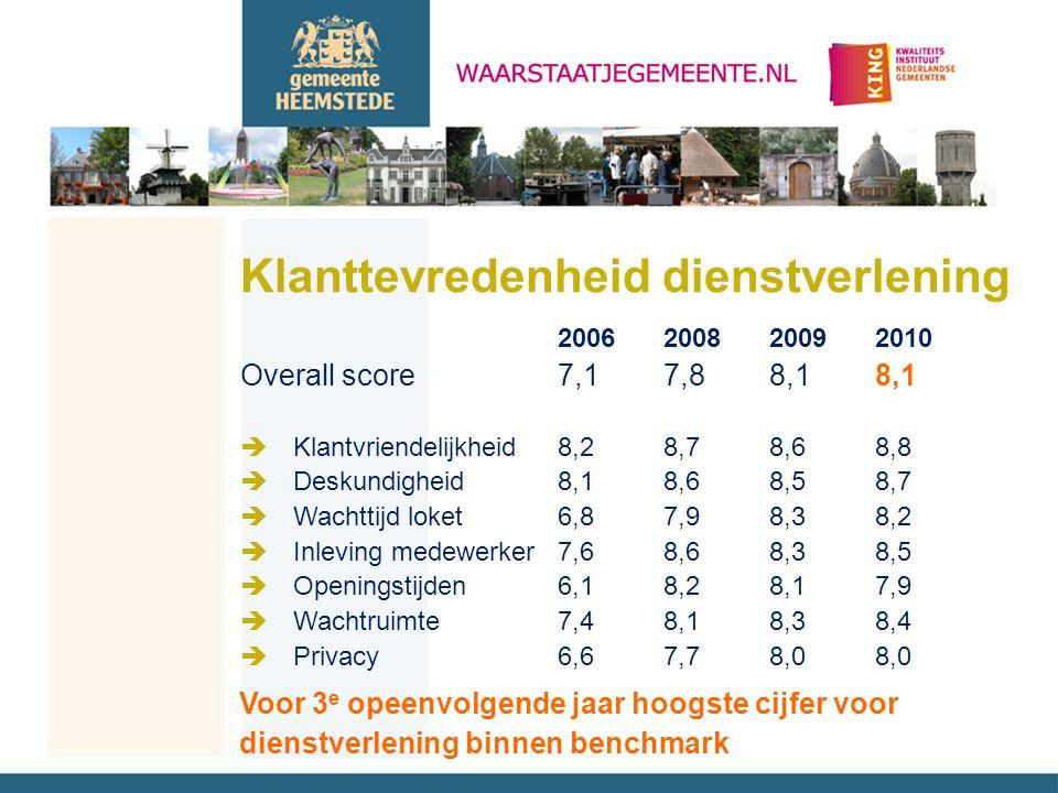 Klanttevredenheid dienstverlening 2006200820092010 Overall score7,17,8 8,18,1 èKlantvriendelijkheid8,28,78,68,8 èDeskundigheid8,18,68,58,7 èWachttijd