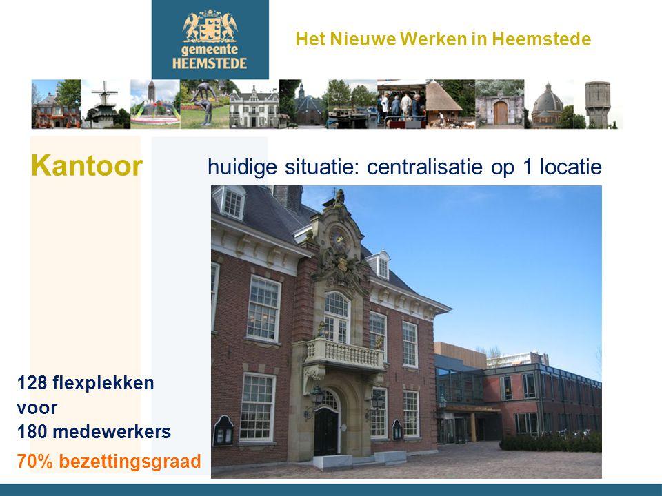 huidige situatie: centralisatie op 1 locatie Kantoor Het Nieuwe Werken in Heemstede 128 flexplekken voor 180 medewerkers 70% bezettingsgraad