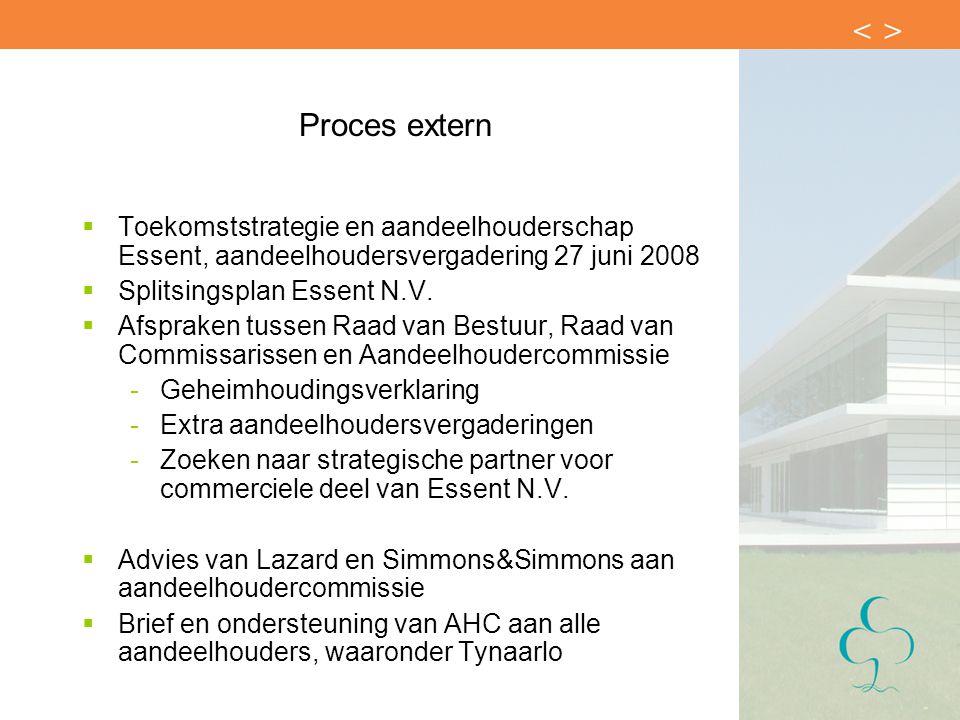 Proces extern  Toekomststrategie en aandeelhouderschap Essent, aandeelhoudersvergadering 27 juni 2008  Splitsingsplan Essent N.V.