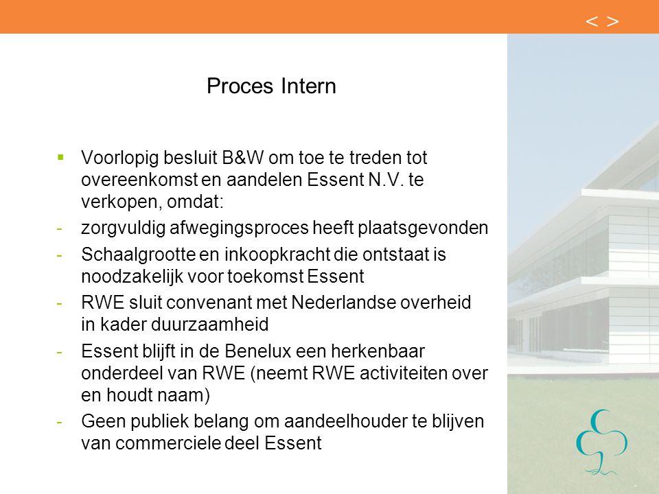 Proces Intern  Voorlopig besluit B&W om toe te treden tot overeenkomst en aandelen Essent N.V.
