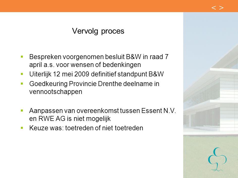 Vervolg proces  Bespreken voorgenomen besluit B&W in raad 7 april a.s.