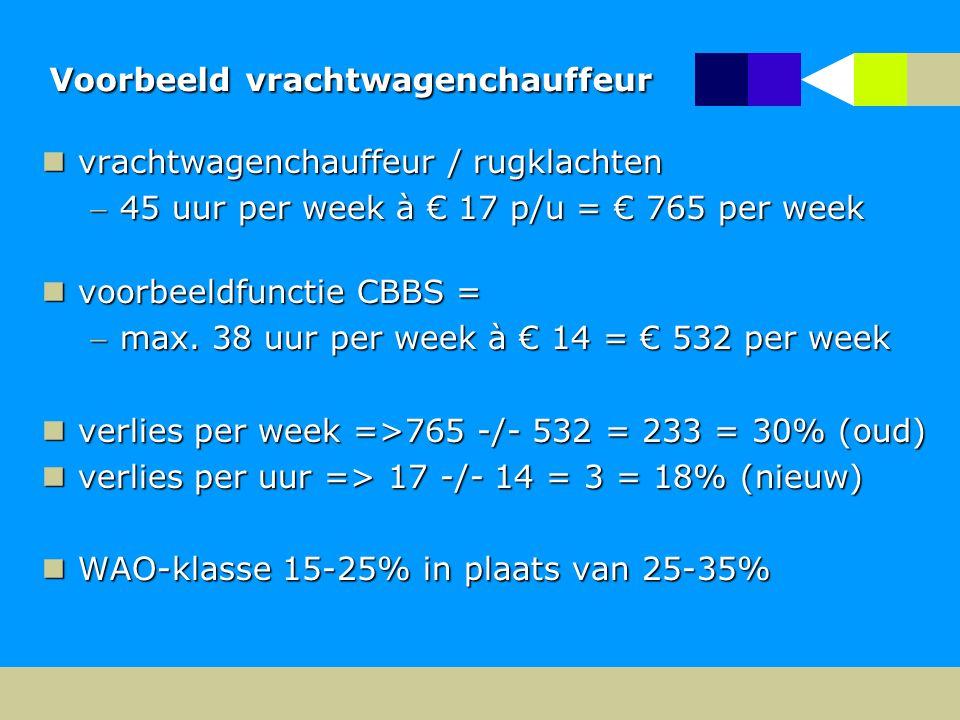 Voorbeeld vrachtwagenchauffeur vrachtwagenchauffeur / rugklachten vrachtwagenchauffeur / rugklachten 45 uur per week à € 17 p/u = € 765 per week voorbeeldfunctie CBBS = voorbeeldfunctie CBBS = max.
