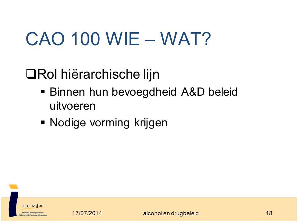 CAO 100 WIE – WAT.