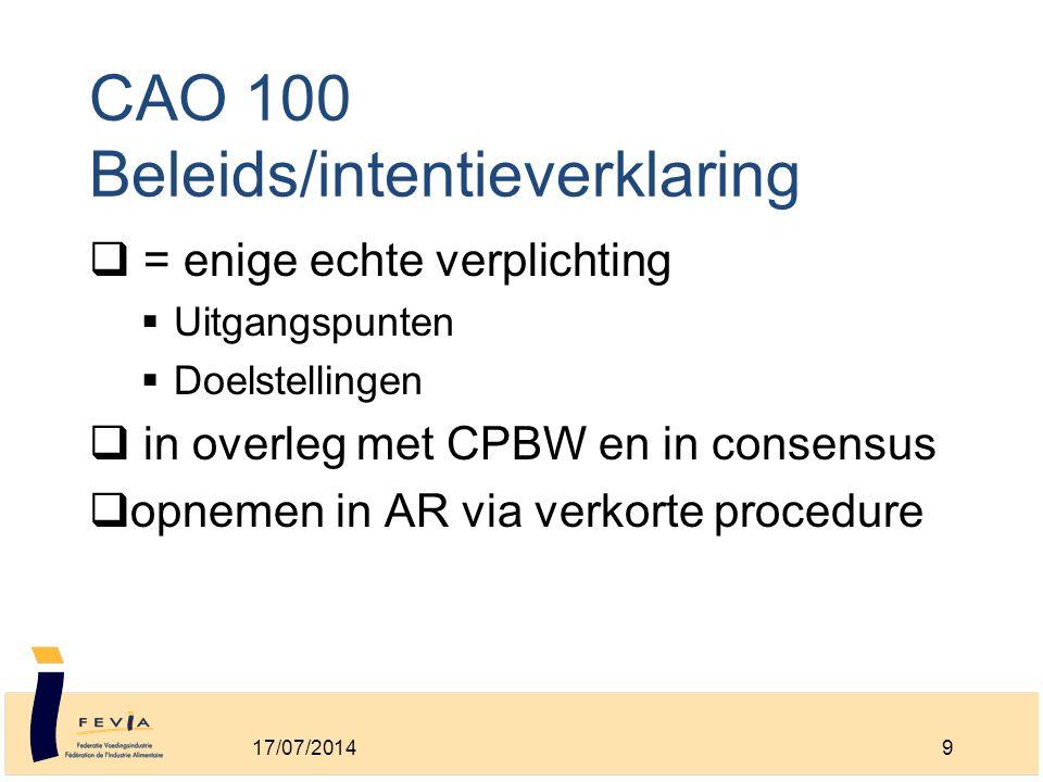 CAO 100 Beleids/intentieverklaring  = enige echte verplichting  Uitgangspunten  Doelstellingen  in overleg met CPBW en in consensus  opnemen in AR via verkorte procedure 17/07/20149