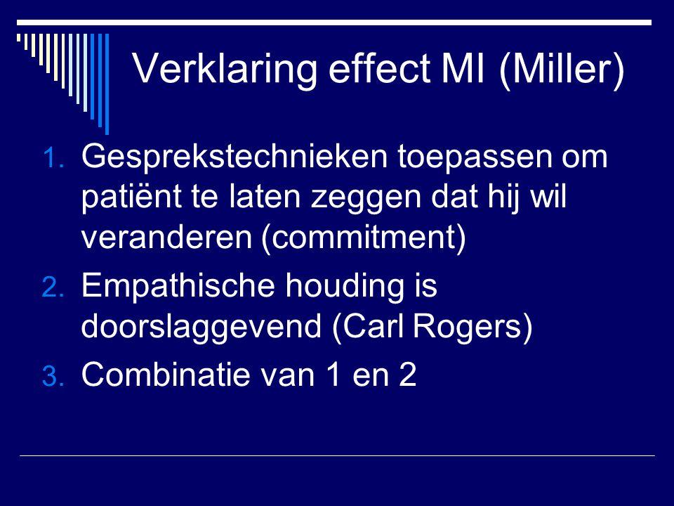 Verklaring effect MI (Miller) 1.