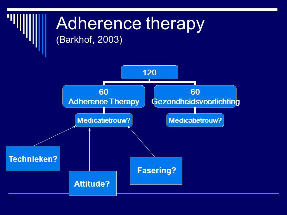 Adherence therapy (Barkhof, 2003) 120 60 Adherence Therapy Medicatietrouw? 60 Gezondheidsvoorlichting Medicatietrouw? Technieken? Attitude? Fasering?