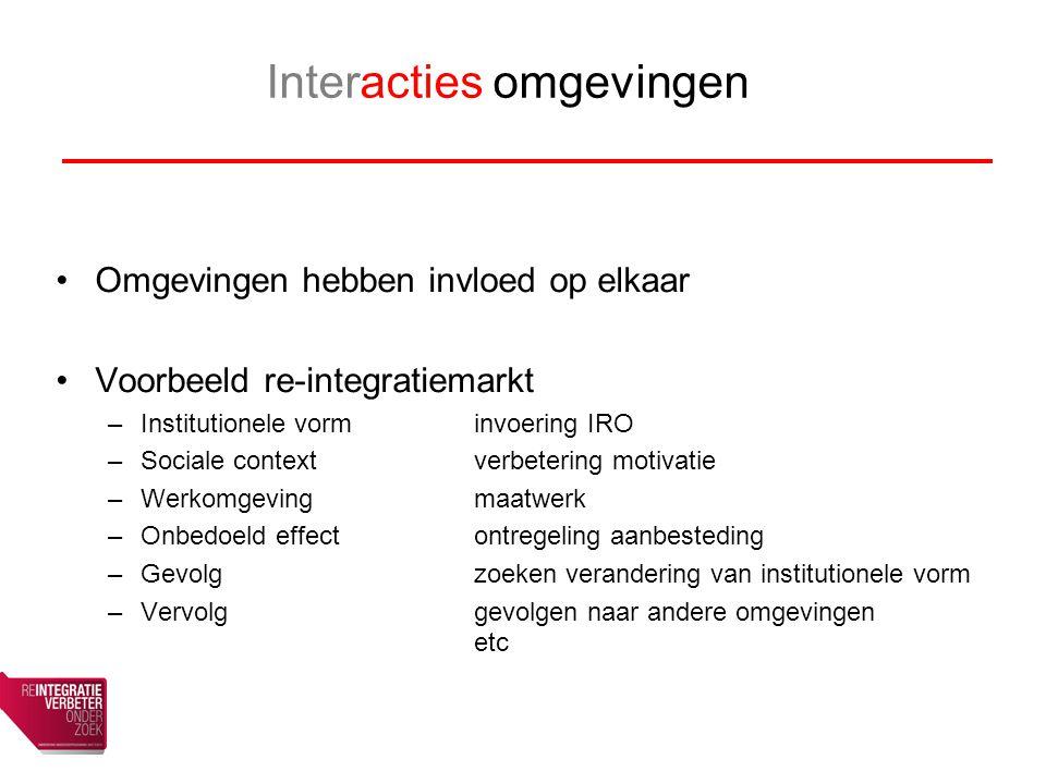 Interacties omgevingen Omgevingen hebben invloed op elkaar Voorbeeld re-integratiemarkt –Institutionele vorminvoering IRO –Sociale contextverbetering motivatie –Werkomgevingmaatwerk –Onbedoeld effectontregeling aanbesteding –Gevolgzoeken verandering van institutionele vorm –Vervolggevolgen naar andere omgevingen etc