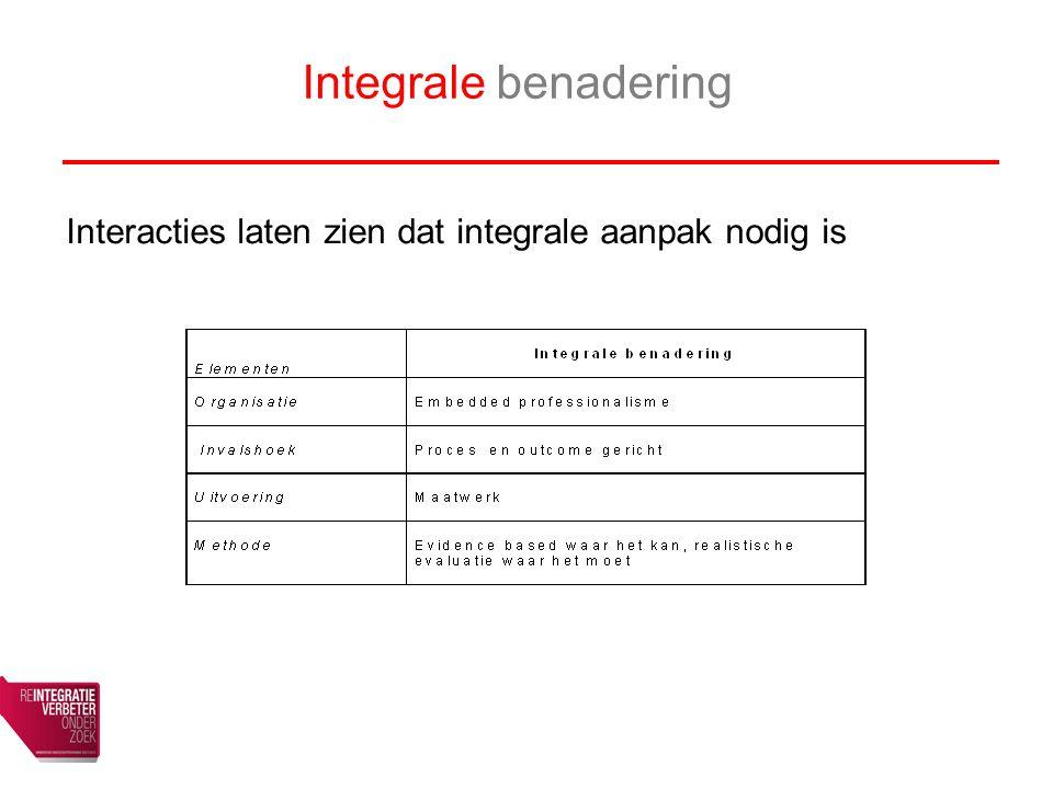 Integrale benadering Interacties laten zien dat integrale aanpak nodig is