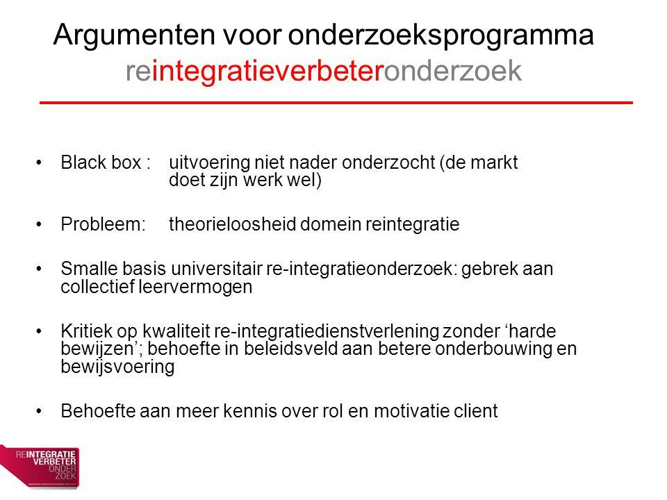 Implementatie: NPM en Professionalisme