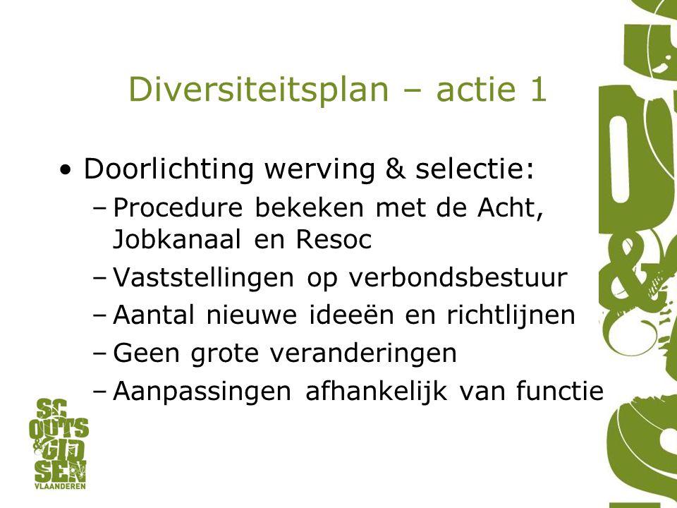 Diversiteitsplan – actie 1 Doorlichting werving & selectie: –Procedure bekeken met de Acht, Jobkanaal en Resoc –Vaststellingen op verbondsbestuur –Aan
