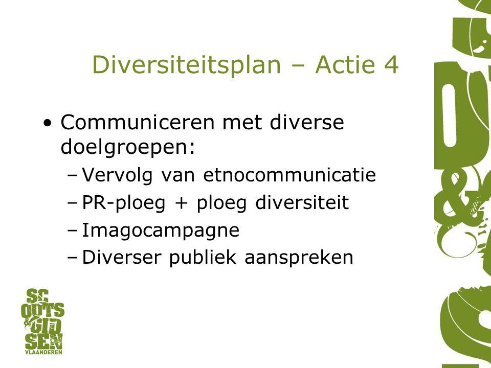 Diversiteitsplan – Actie 4 Communiceren met diverse doelgroepen: –Vervolg van etnocommunicatie –PR-ploeg + ploeg diversiteit –Imagocampagne –Diverser
