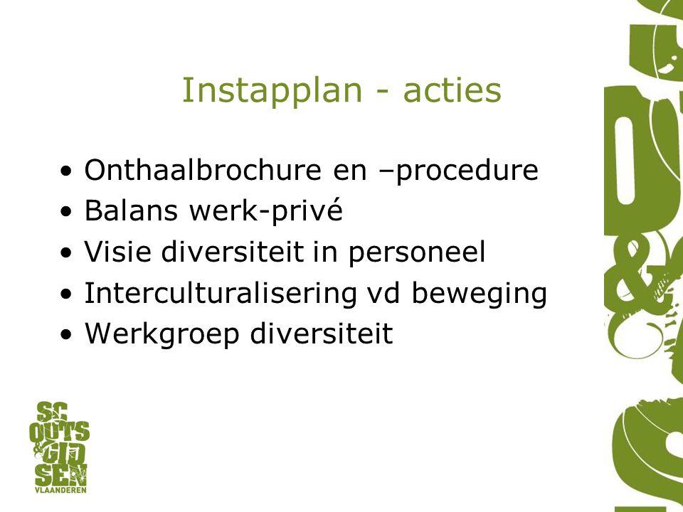 Instapplan - acties Onthaalbrochure en –procedure Balans werk-privé Visie diversiteit in personeel Interculturalisering vd beweging Werkgroep diversit