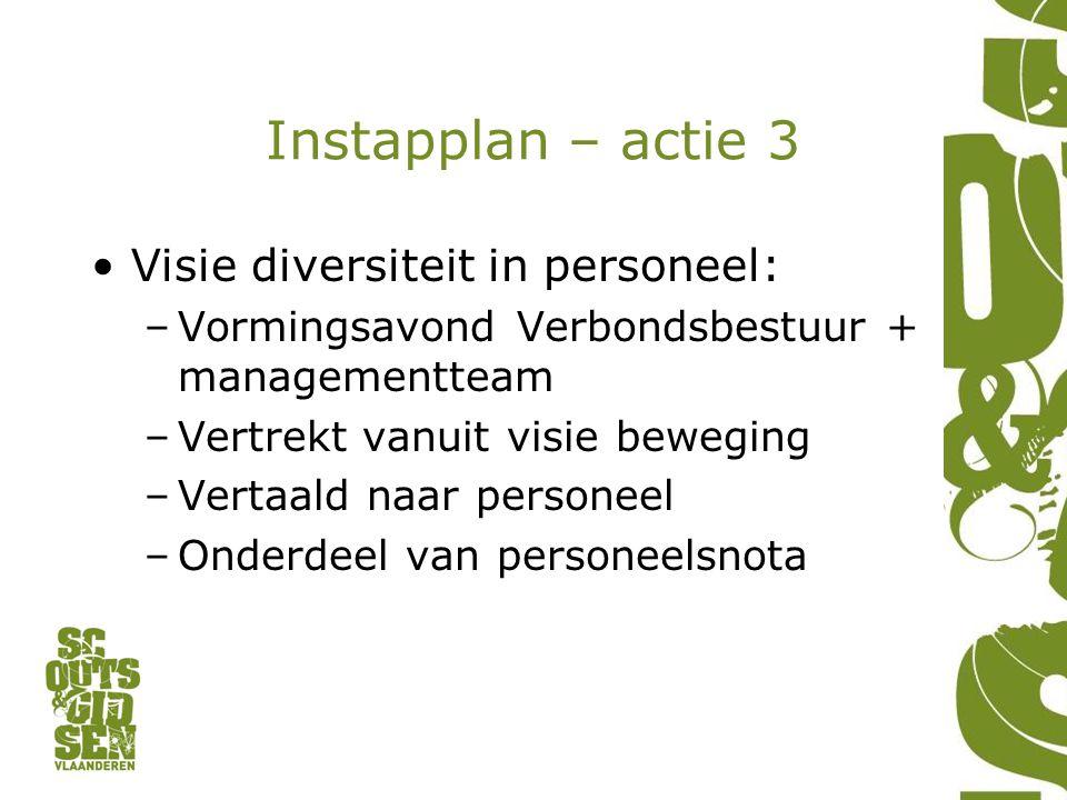 Instapplan – actie 3 Visie diversiteit in personeel: –Vormingsavond Verbondsbestuur + managementteam –Vertrekt vanuit visie beweging –Vertaald naar pe