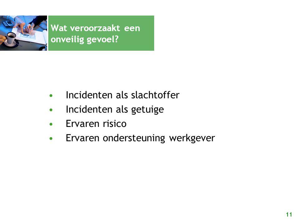 11 Wat veroorzaakt een onveilig gevoel? Incidenten als slachtoffer Incidenten als getuige Ervaren risico Ervaren ondersteuning werkgever