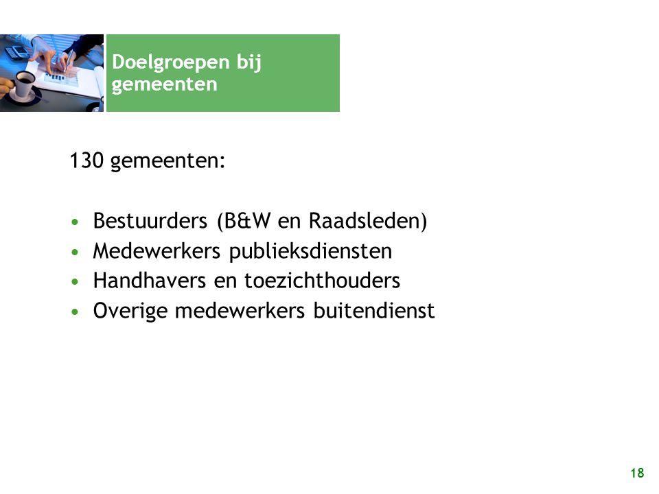 18 Doelgroepen bij gemeenten 130 gemeenten: Bestuurders (B&W en Raadsleden) Medewerkers publieksdiensten Handhavers en toezichthouders Overige medewerkers buitendienst