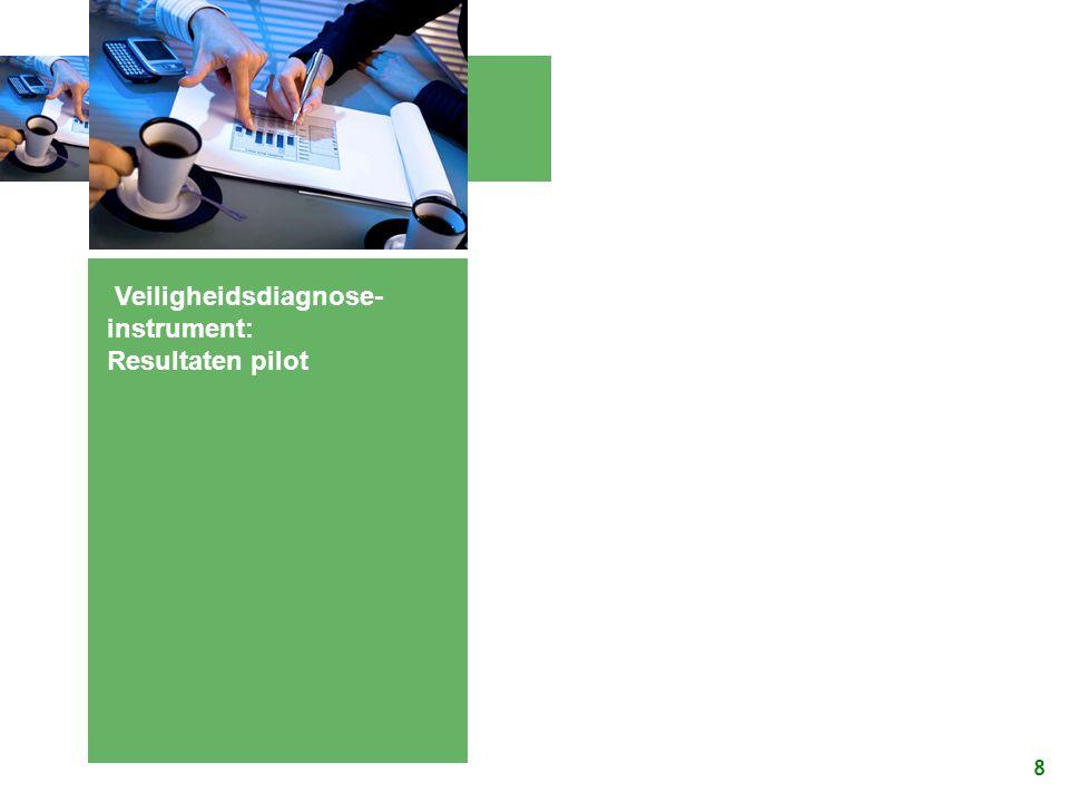 8 Veiligheidsdiagnose- instrument: Resultaten pilot