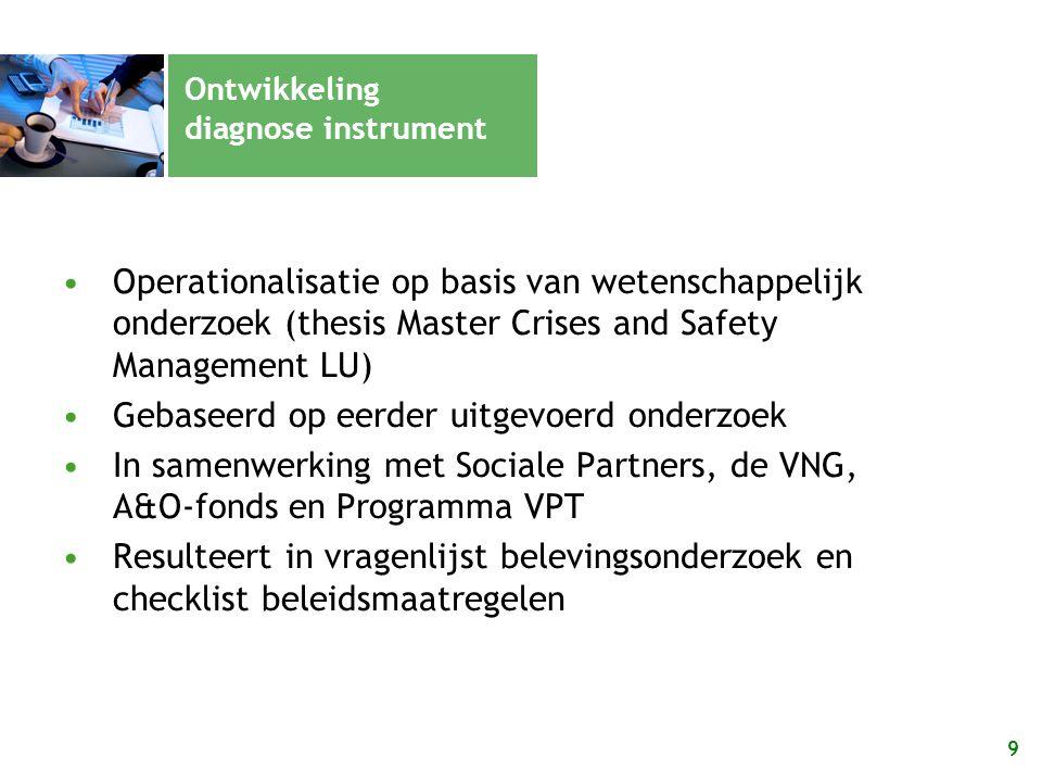 9 Ontwikkeling diagnose instrument Operationalisatie op basis van wetenschappelijk onderzoek (thesis Master Crises and Safety Management LU) Gebaseerd