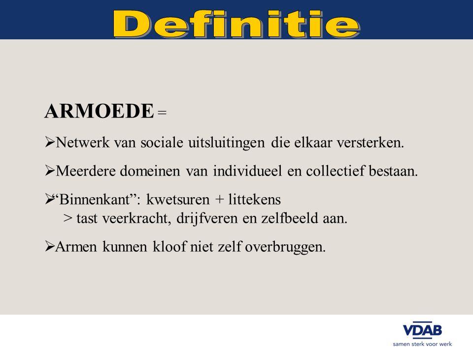 ARMOEDE =  Netwerk van sociale uitsluitingen die elkaar versterken.