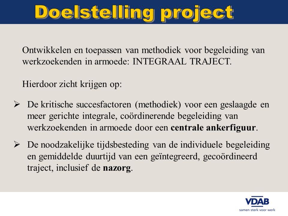 Ontwikkelen en toepassen van methodiek voor begeleiding van werkzoekenden in armoede: INTEGRAAL TRAJECT.