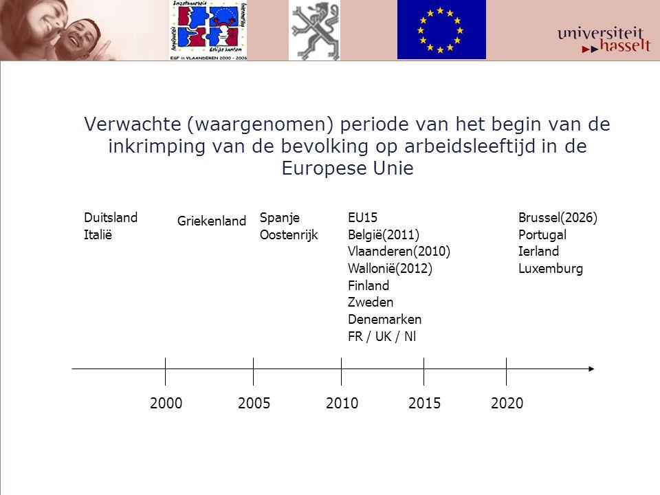 Verwachte (waargenomen) periode van het begin van de inkrimping van de bevolking op arbeidsleeftijd in de Europese Unie 20002005201020152020 Duitsland