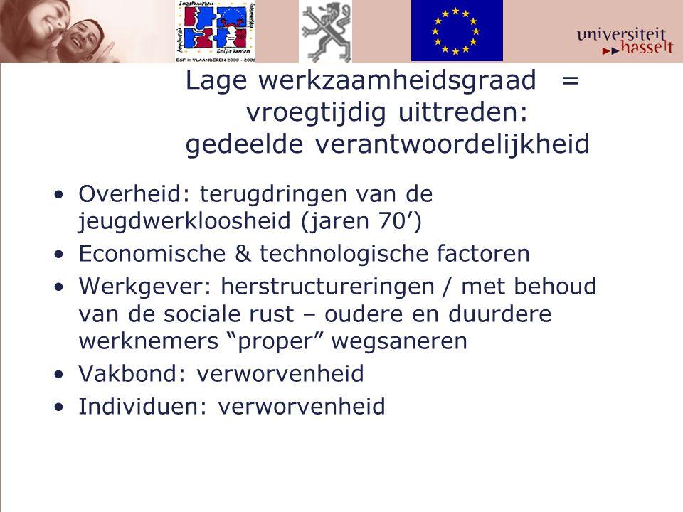 Lage werkzaamheidsgraad = vroegtijdig uittreden: gedeelde verantwoordelijkheid Overheid: terugdringen van de jeugdwerkloosheid (jaren 70') Economische