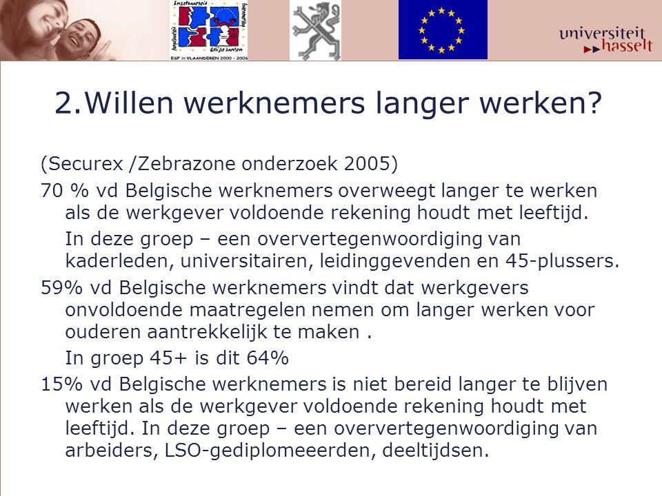 2.Willen werknemers langer werken? (Securex /Zebrazone onderzoek 2005) 70 % vd Belgische werknemers overweegt langer te werken als de werkgever voldoe
